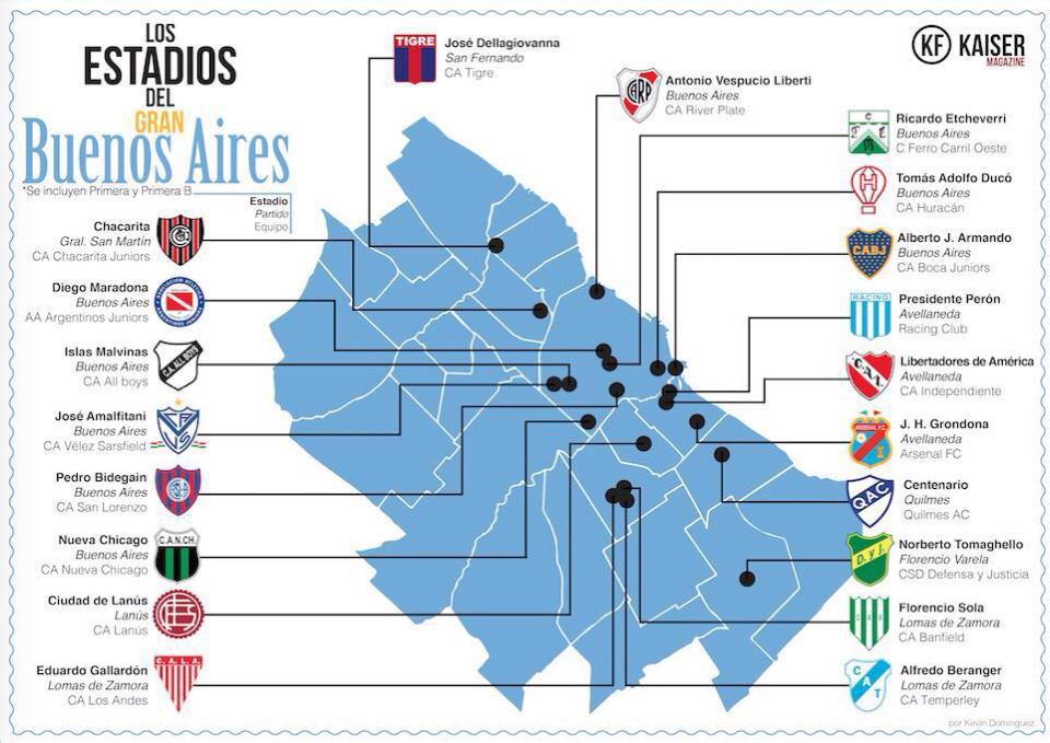 L'ensemble des stades du Grand Buenos Aires de première et deuxième division. (DR)